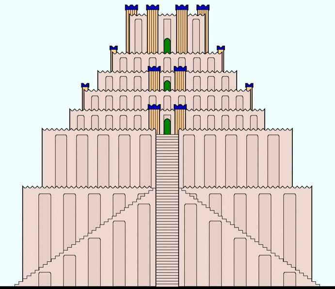 вавилонское искусство