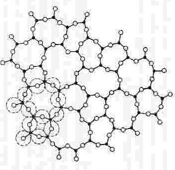Химическая формула стекла