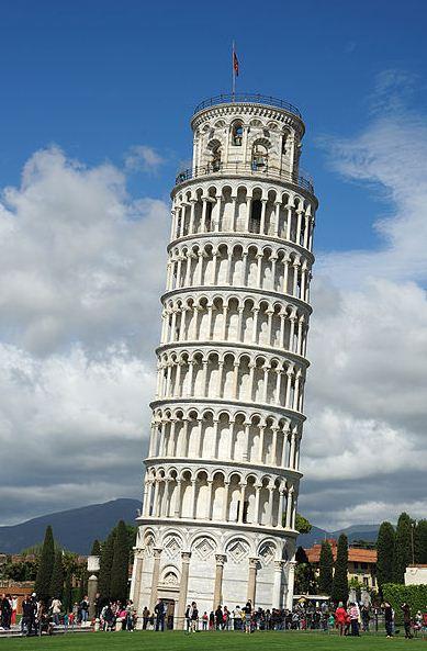 Пизанская падающая башня