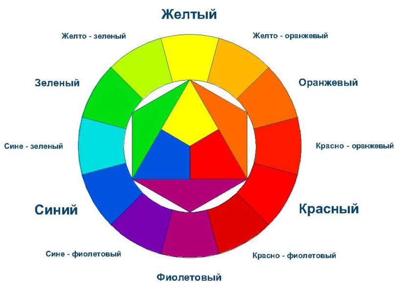 Таблица цветовых сочетаний