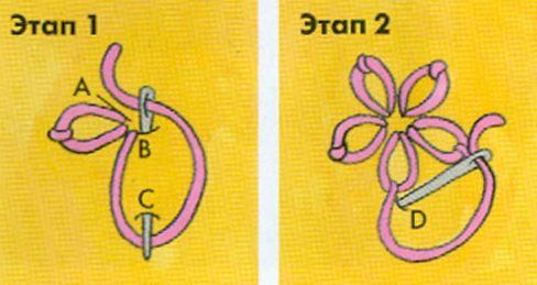 """Тамбурный шов """" Цветок из петелек"""" ( схема)"""