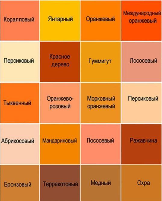 Сравнительная таблица цветовых оттенков оранжевого