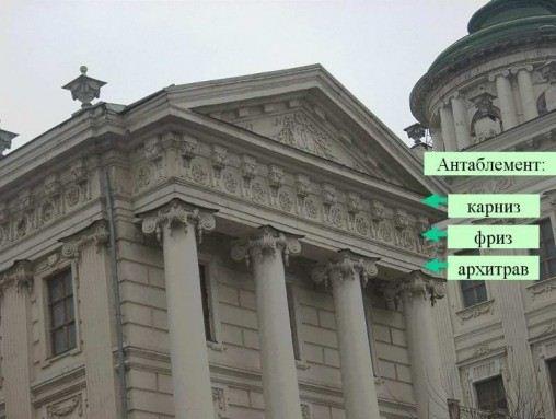 Структура антаблемента